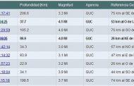 Región: Serie de temblores han sido registrados en las últimas horas