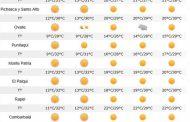 ¡Pobre Papá Noel… como la va a sufrir hoy con estas temperaturas!