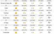 Pronostican precipitaciones para este sábado 29 de junio