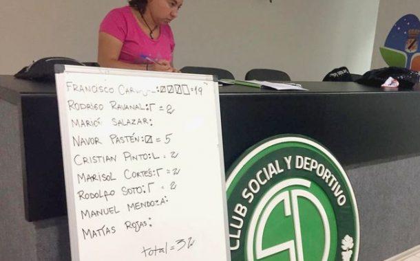 El Club Deportivo Ovalle tiene nuevo timonel