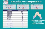 3 fallecidos y 104 casos nuevos de Covid se informan hoy en la región