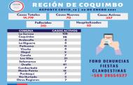 Tres nuevos fallecidos de Ovalle y 70 nuevos casos de Covid-19 en la región