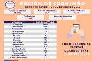 117 casos nuevos de Covid se informan en la región de Coquimbo