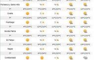 ¿Lloviznas para este jueves en Ovalle? Pronósticos no coinciden