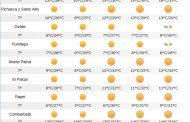 Hasta 33° llegarían temperaturas en sectores de la provincia del Limarí